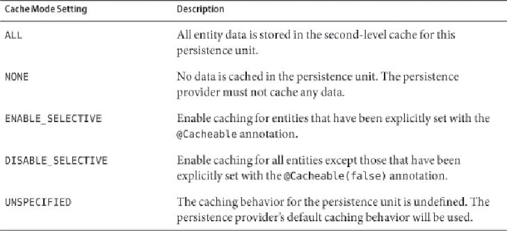 cache cce level 2 unit 1 The two levels say m1 and m2m1is smaller and faster but expensive and yes temporary too when a referance is made m1is checked, if found a quick access is made if not a block of memory locations is copied from m2 to m1 and then checked and access takes place the difference is in size and access.
