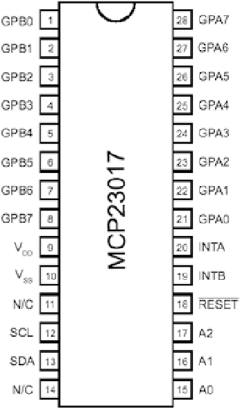 MCP23017 GPIO Extender - Experimenting with Raspberry Pi - page 15