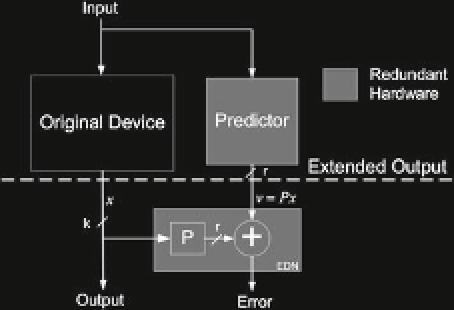 Yksinkertainen XOR - salaus- C Foorumilla