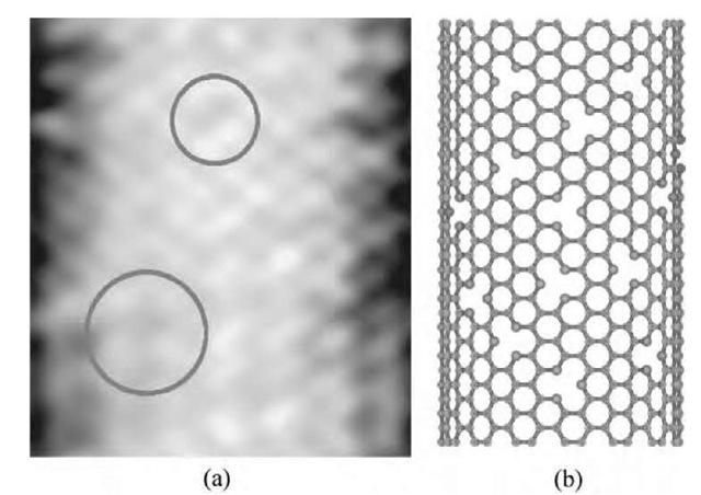 (a) STM image of the surface of a 20-nm CNx nanotube and (b) suggested structural model for a CNx tube.