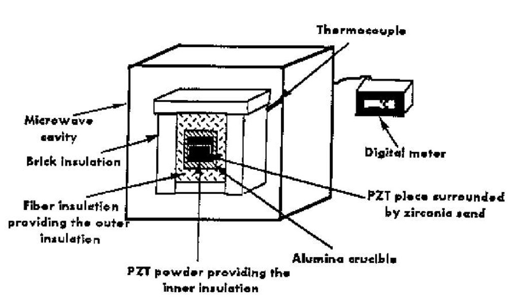 microwave fan wiring diagram best place to find and
