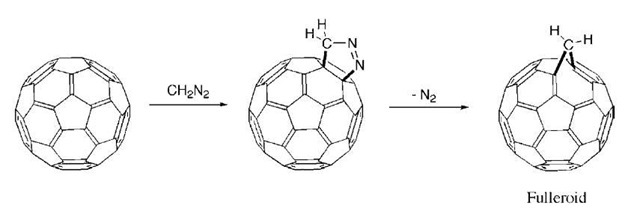 Formation of a fulleroid via addition of diazomethane to C60.