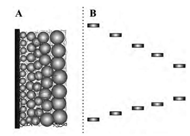 semiconductor nanoparticles thesis A thesis  entitled  synthesis and characterization of phase-pure copper zinc tin sulfide (cu2znsns4) nanoparticles  by  bradley michael monahan  submitted to the graduate faculty as partial fulfillment of the requirements for the.