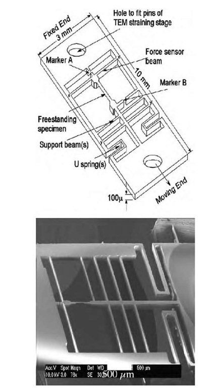 Schematic drawing and SEM micrograph of tensile testing chip.