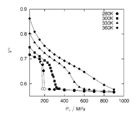 ice nanotubes inside carbon nanotubes part 2  nanotechnology
