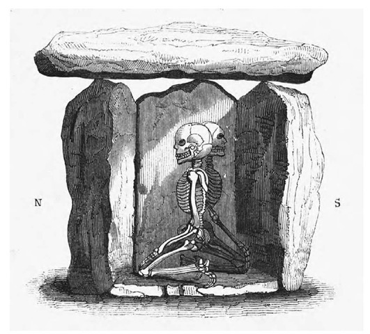 Fanciful nineteenth-century reconstruction of skeletons in a Danish megalithic tomb.