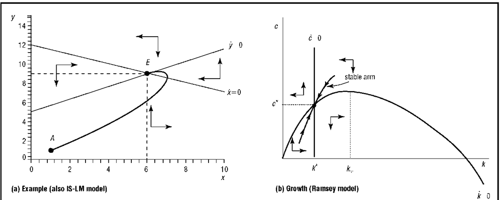 Time Phase Diagram Layout Wiring Diagrams