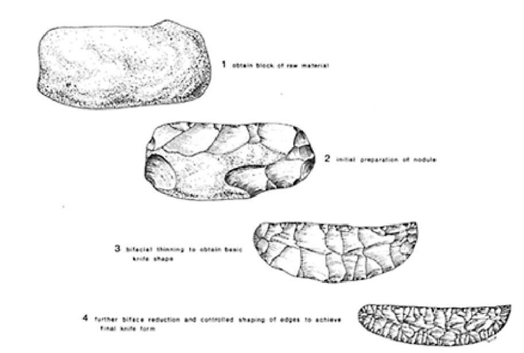Stages in the manufacture of a Predynastic bifacial knife