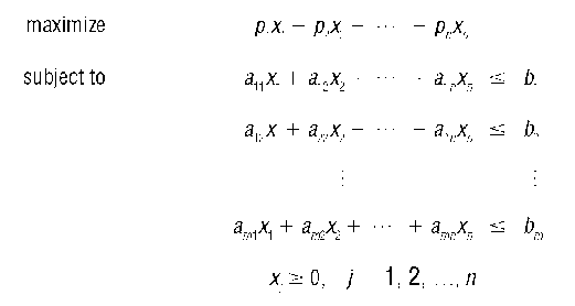 optimization and objective function First, you define your objective function  five such methods are available in the optimization module: the bound optimization by quadratic approximation.
