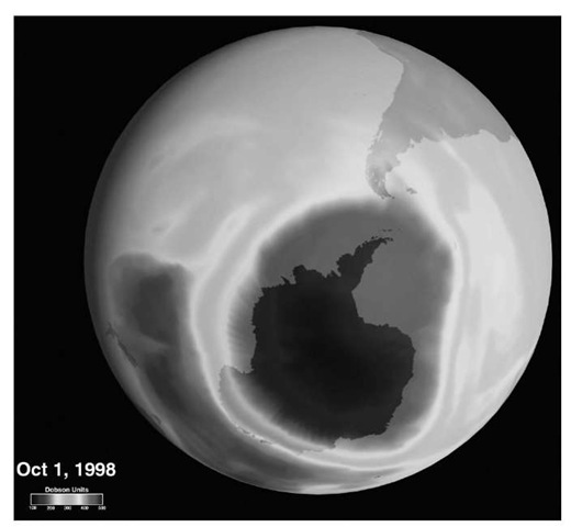 The large ozone opening over the poles (dark area). Stratospheric ozone blocks harmful ultraviolet radiation produced by the sun.