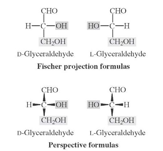 Projection formulas of d- and l- glyceraldehydedrates extends beyond the food industry to textiles, pharmaceuticals, and a wide range of chemicals.