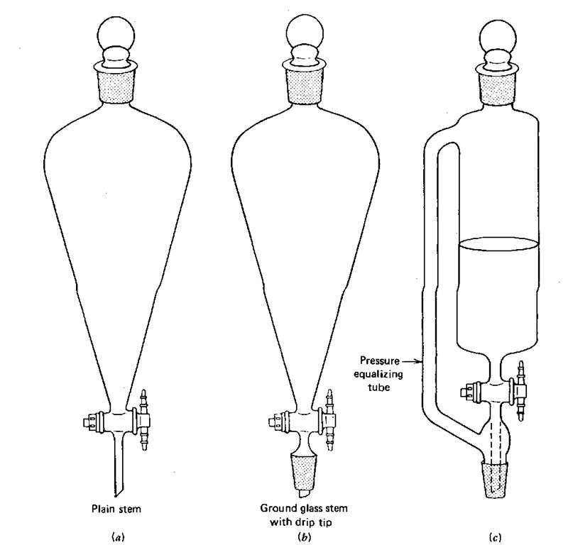 Reflux Laboratory Manual
