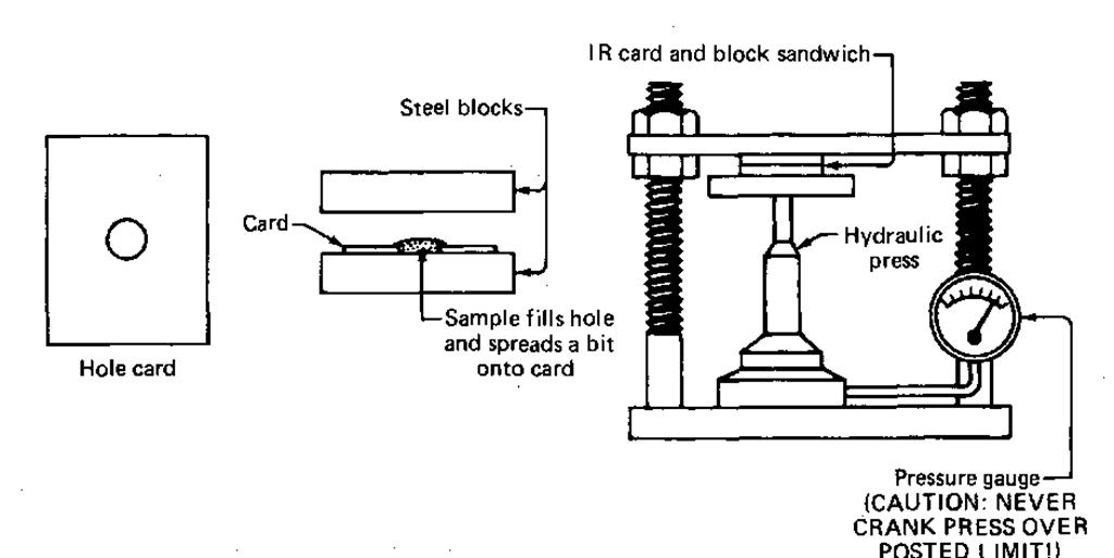 infrared spectroscopy part 1  laboratory manual