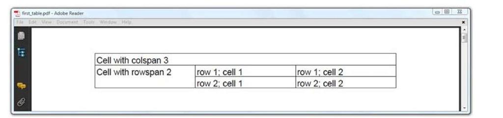 ITextSharp PdfPTable Basic Example Justin Cooney