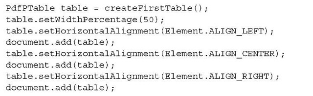 itext pdf table cell alignment