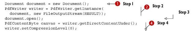 Listing 1.11 HelloWorldDirect.java