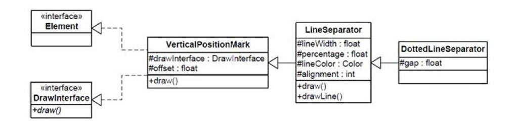 Class diagram of DrawInterface implementations