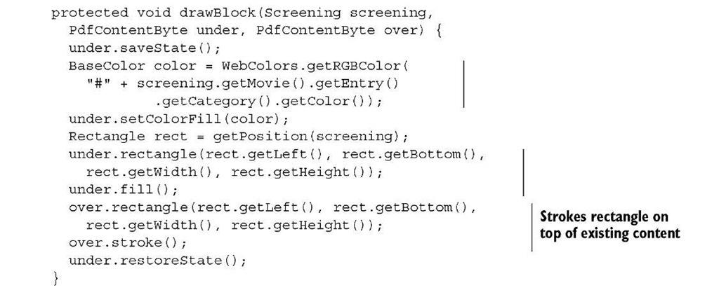 Listing 3.6 MovieTimeBlocks.java