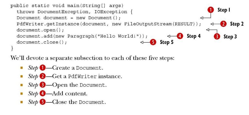 Listing 1.1 HelloWorld.java