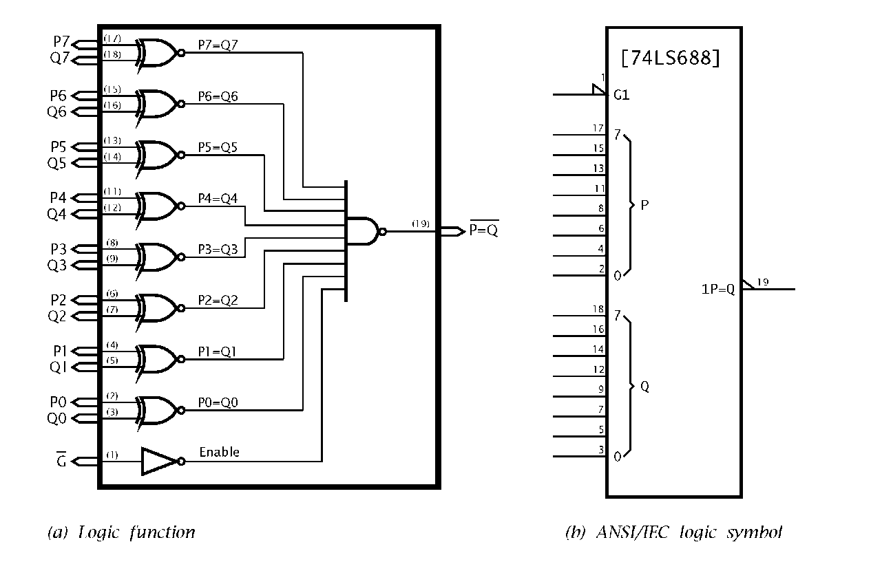 Logic Circuitry Part 1 Pic Microcontroller Diagram 2x4 Decoder Tmp1868 Thumb The 74ls688 Octal Equality Detector