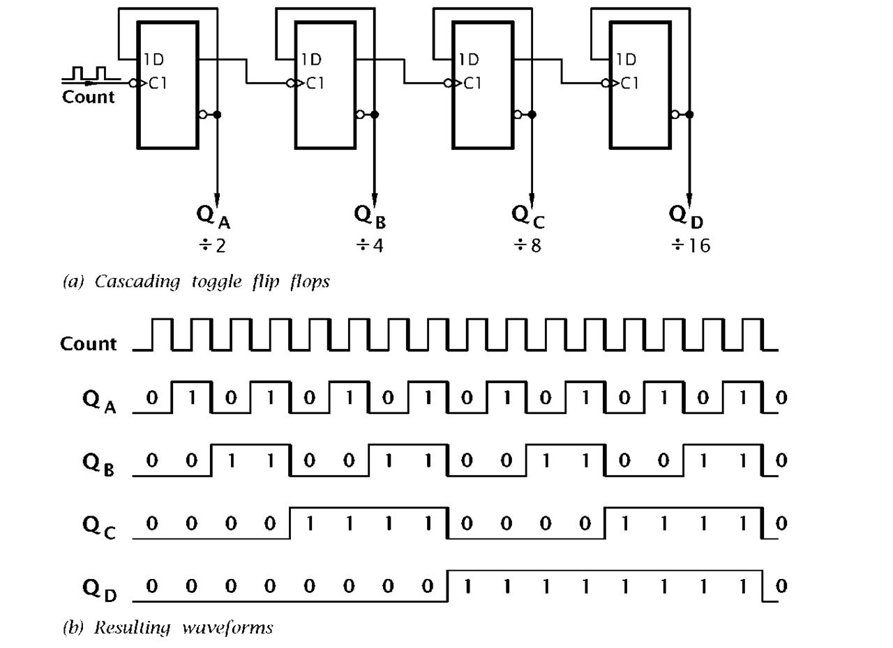 Circuit Diagram 4 Bit Binary Counter Golden Schematic 555 Timer Electronic Key Code Lock