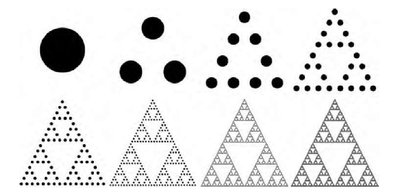 Iterative steps to construct the Sierpinsky gasket. The Hutchinson operator arranges three copies, which are reduced by a factor of 2, in a triangular pattern.