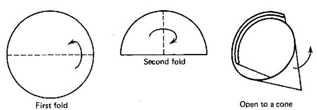 Recrystallization Part 1 (Laboratory Manual)