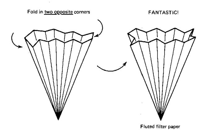 recrystallization part 2 laboratory manual