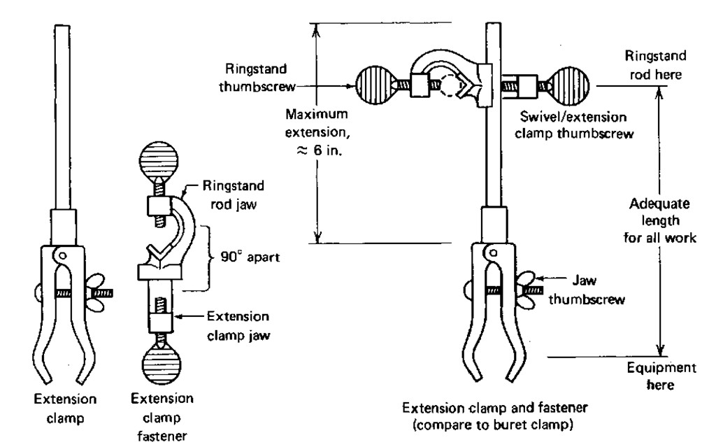 The Extension Clamp And Fastener