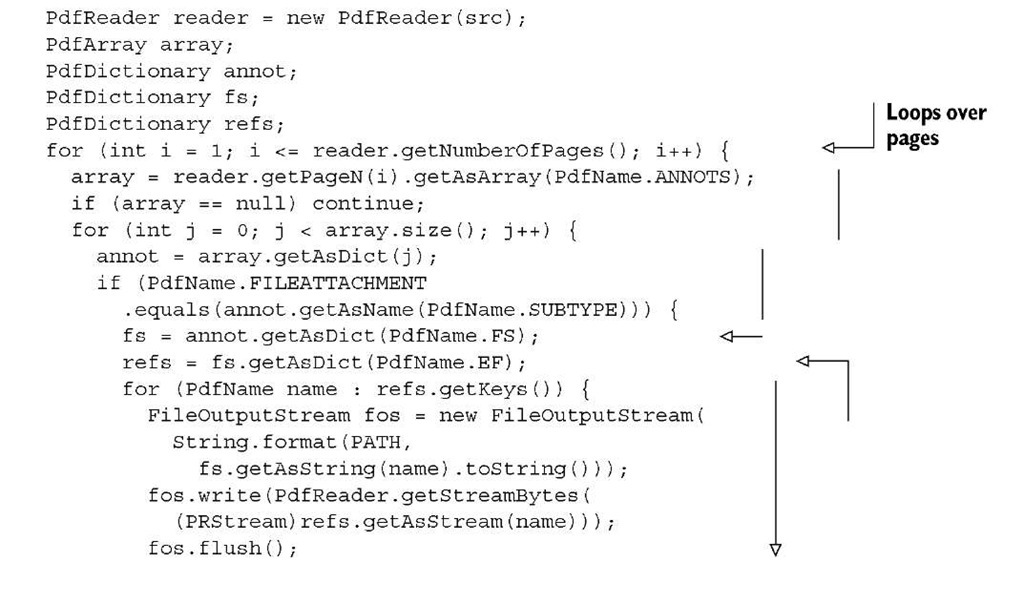 Embedding files into a PDF Part 1 (iText 5)