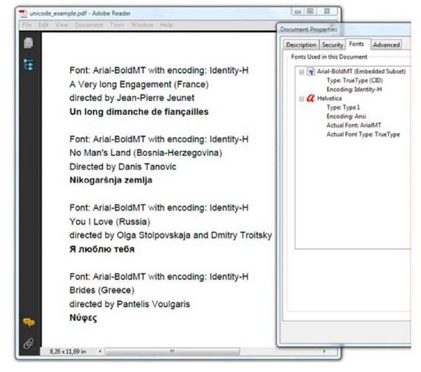 create pdf document with itext in java