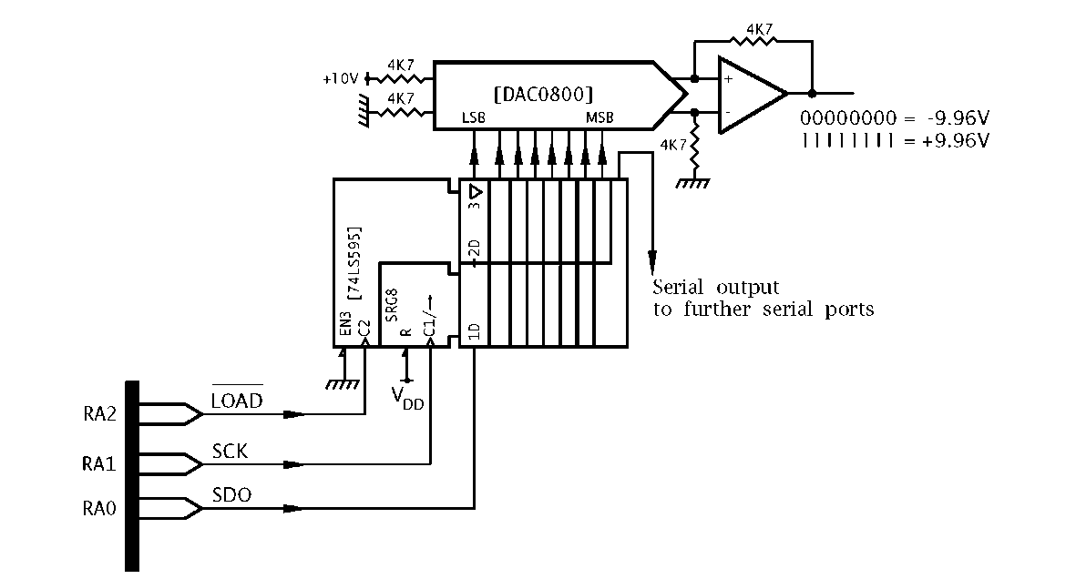 one bit at a time part 1  pic microcontroller
