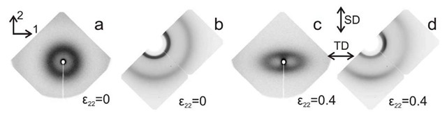 Two dimensional x-ray scattering profiles for Nafion NRE212 under unaixial tension (a) small angle undeformed (b) wide angle undeformed (c) small angle at 40% strain (d) wide angle at 40% strain