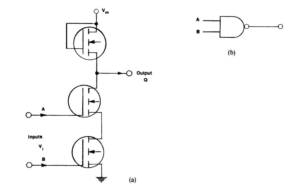 semiconductors  electrical properties of materials  part 7