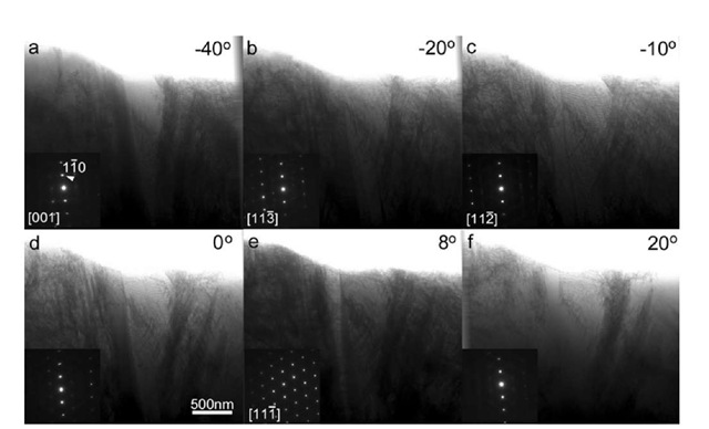 STEM-BF images of an as-quenched Ti-35mass%Nb alloy acquired during a tilt-series observation (after tilt-axis correction). Corresponding diffraction patterns are shown in the inset, showing excitation of hh0 systematic row.