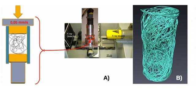 A) In-situ experimental compressive device, B) example of a reconstructed 3D volume