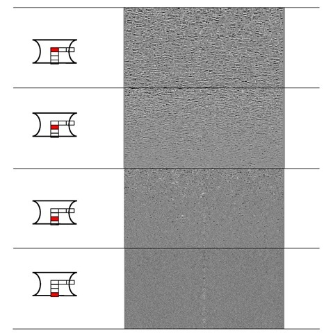 Distribution of voids along z axis