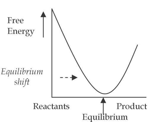 Resonant system