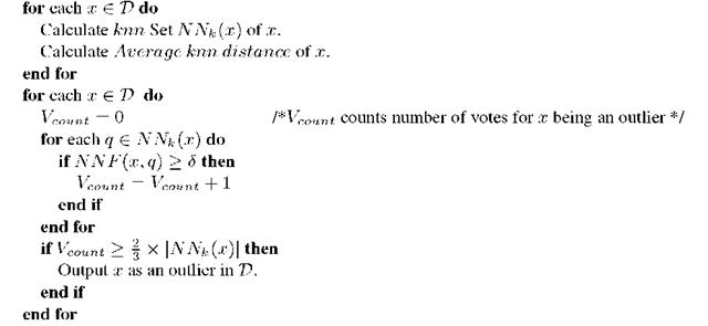 Algorithm 1. NDoT(D, k)