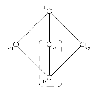 (2) implies (1) does not hold in Theorem 2