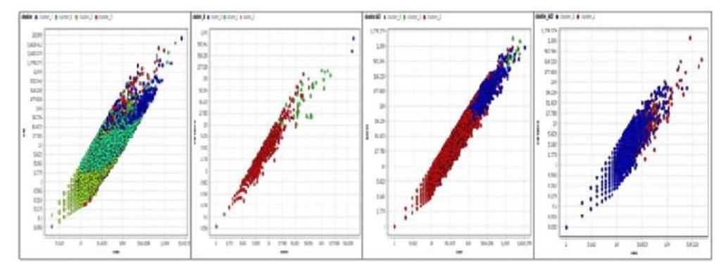 [a] Twitter data I [b] Twitter data II [c] ESNP Answers [d] ESNP Questions