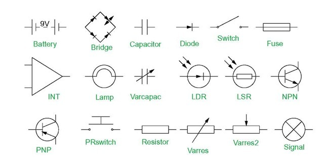 Superb Electrical Component Symbols Autocad Somurich Com Wiring 101 Capemaxxcnl