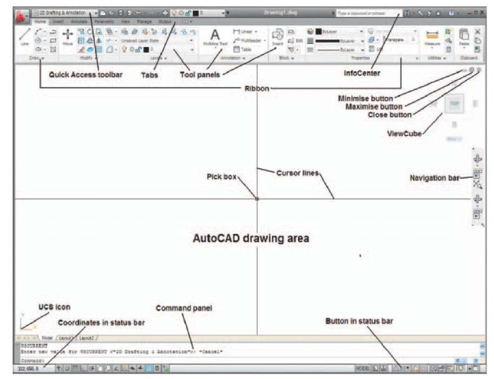 The AutoCAD 2011 2D Drafting and Annotation workspace
