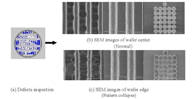 Inspection images of comparisons of structure after trench pattern etching.