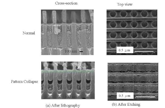 Inspections of lithography photoresist profile effects on trench patterning.