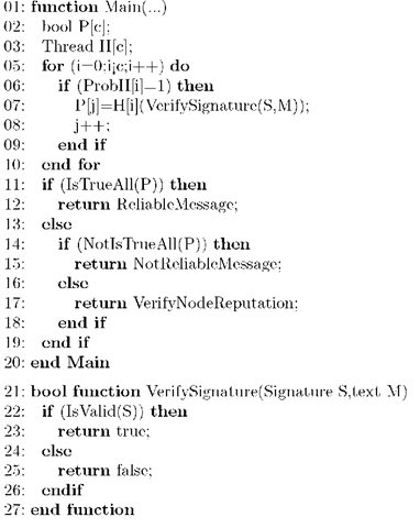 Algorithm 2. Probabilistic Verification of Signatures