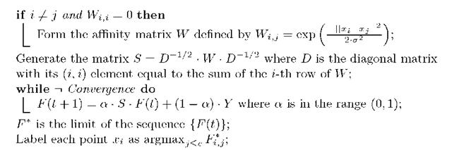 LLGC algorithm