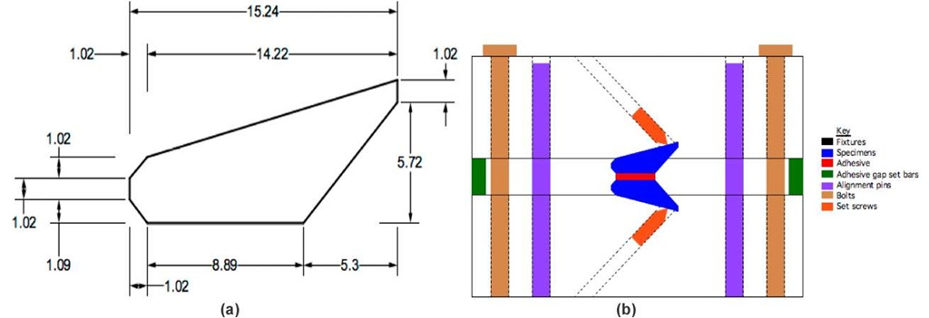 (a) Aluminum wing geometry and (b) specimen fabrication schematic