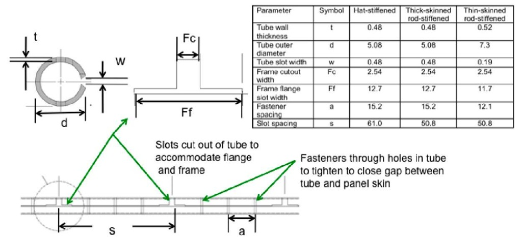 Edge restraints with dimensions in cm.