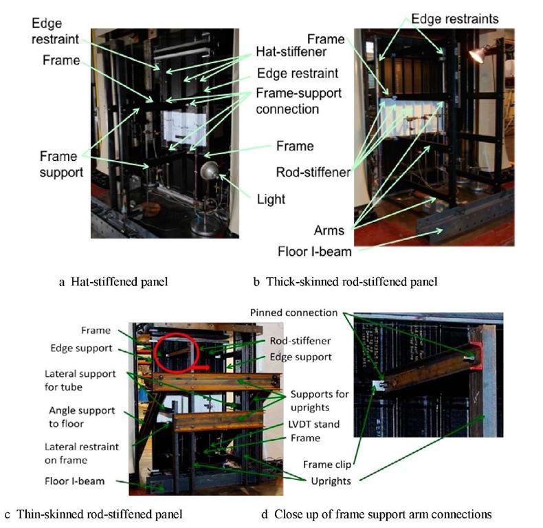 Panels in test machine